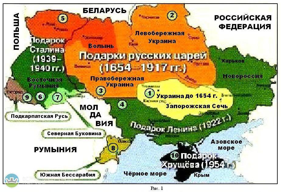 Территория украины на карте кто когда подарил