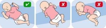 Что нужно знать о синдроме внезапной детской смерти (обновлено)
