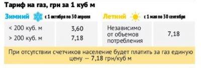 Инфографика Корреспондента