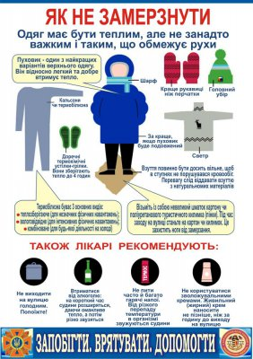 Как избежать переохлаждения организма и обморожения частей тела?