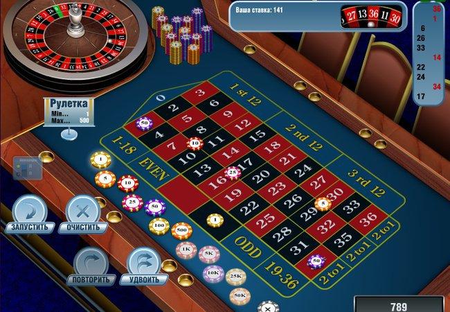 поиграть в игровые автоматы бесплатно и без регистрации 777