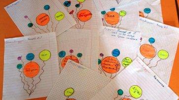 Воспитанникам Кременчугской воспитательной колонии помогали определить главные жизненные ценности
