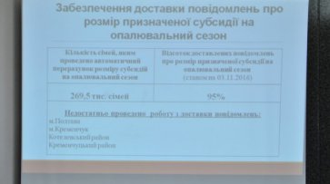 До 20 ноября всем нуждающимся семьям Полтавской области обещают назначить субсидии
